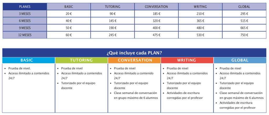 tabla-tarifas-cursos-online-idiomas-kells-school-academia-idiomas-santander